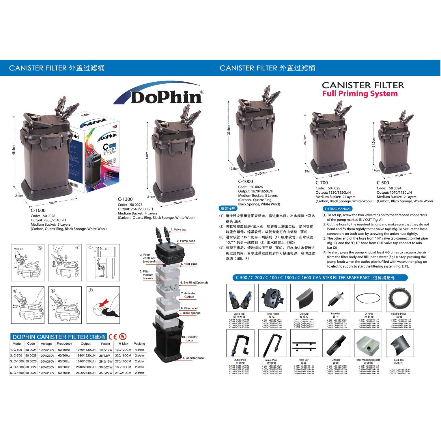 DOPHIN CANISTER C-1000 - 1650 L/H